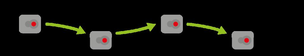 Line-Follower mit einem Sensor