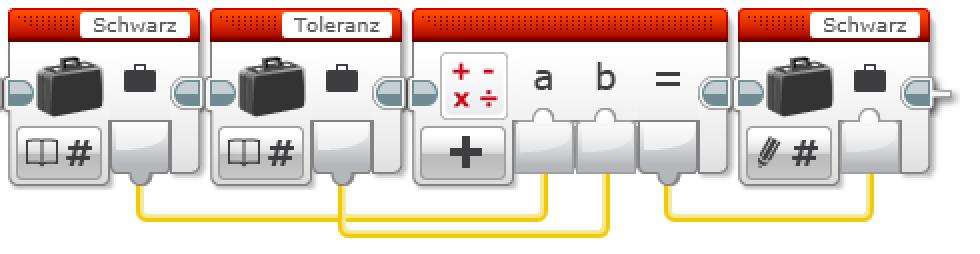 Die Inhalte der beiden Variablen werden addiert und anschließend wieder gespeichert.